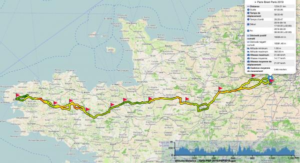Paris-Brest-Paris 2019, carte du tracé